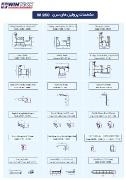 مشخصات پروفیل های  سری w260