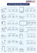 مشخصات فنی  پروفیل های  تقویت کننده فلزی
